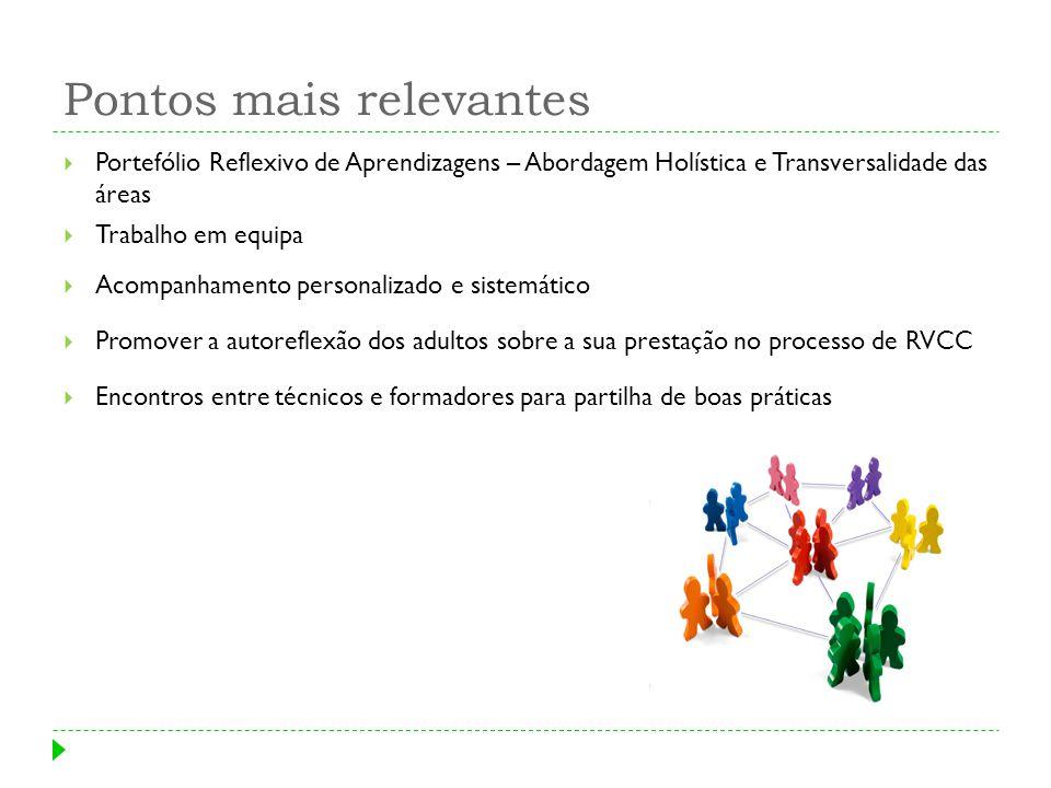 Portefólio Reflexivo de Aprendizagens – Abordagem Holística e Transversalidade das áreas Trabalho em equipa Acompanhamento personalizado e sistemático