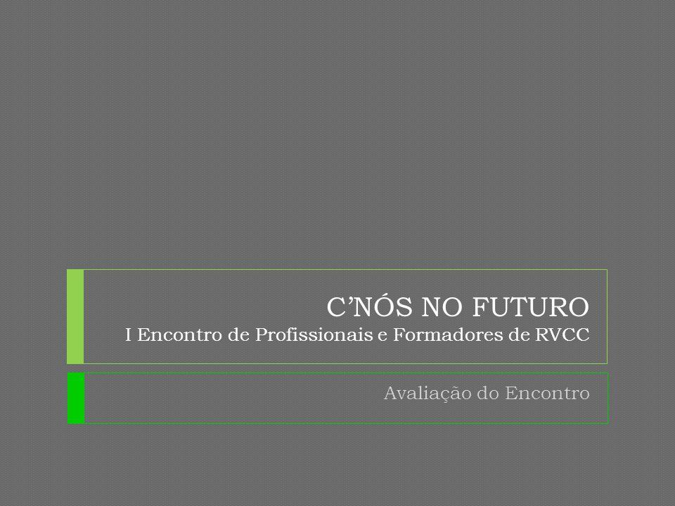 CNÓS NO FUTURO I Encontro de Profissionais e Formadores de RVCC Avaliação do Encontro