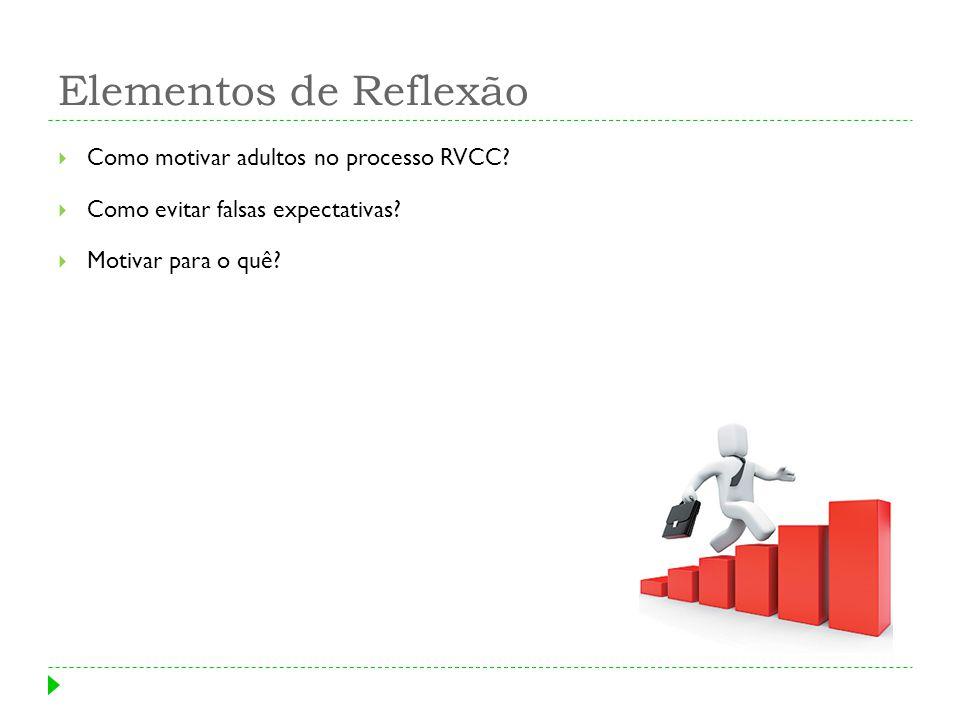 Elementos de Reflexão Como motivar adultos no processo RVCC? Como evitar falsas expectativas? Motivar para o quê?