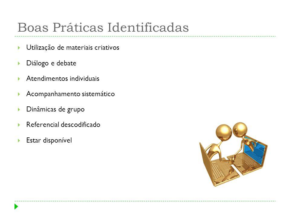 Boas Práticas Identificadas Utilização de materiais criativos Diálogo e debate Atendimentos individuais Acompanhamento sistemático Dinâmicas de grupo