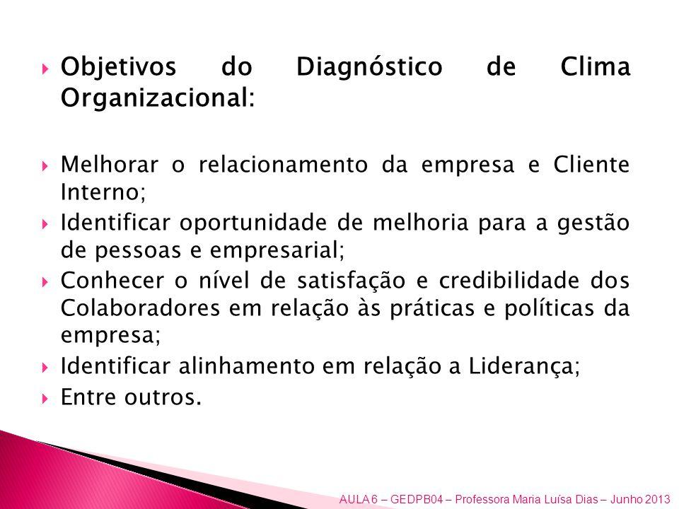 Objetivos do Diagnóstico de Clima Organizacional: Melhorar o relacionamento da empresa e Cliente Interno; Identificar oportunidade de melhoria para a