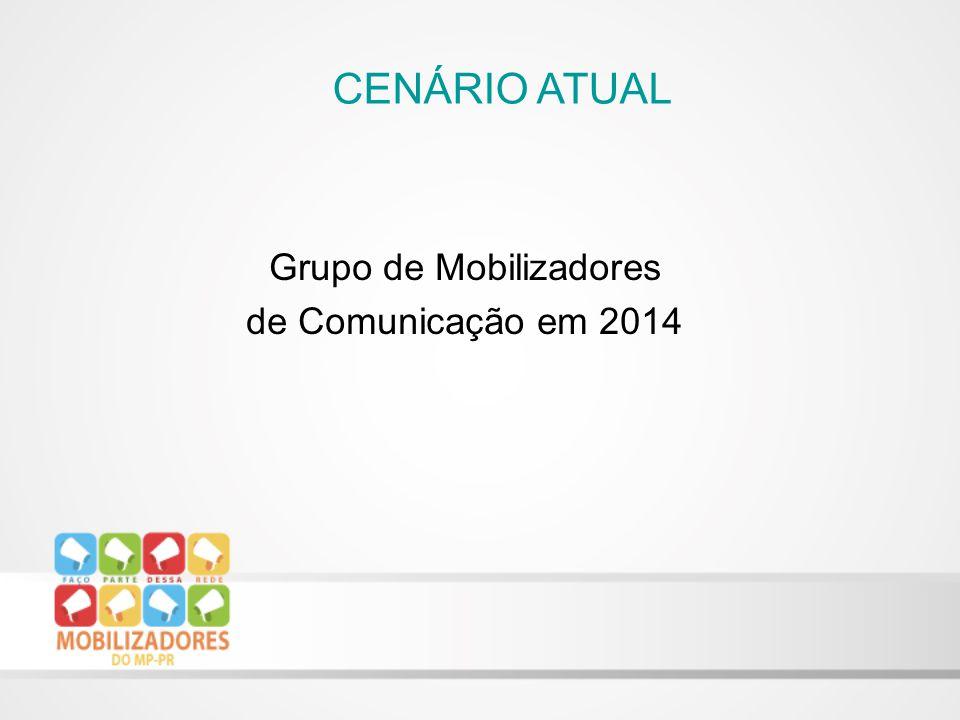 Grupo de Mobilizadores de Comunicação em 2014 CENÁRIO ATUAL