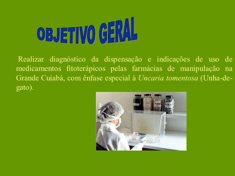 Realizar diagnóstico da dispensação e indicações de uso de medicamentos fitoterápicos pelas farmácias de manipulação na Grande Cuiabá, com ênfase espe