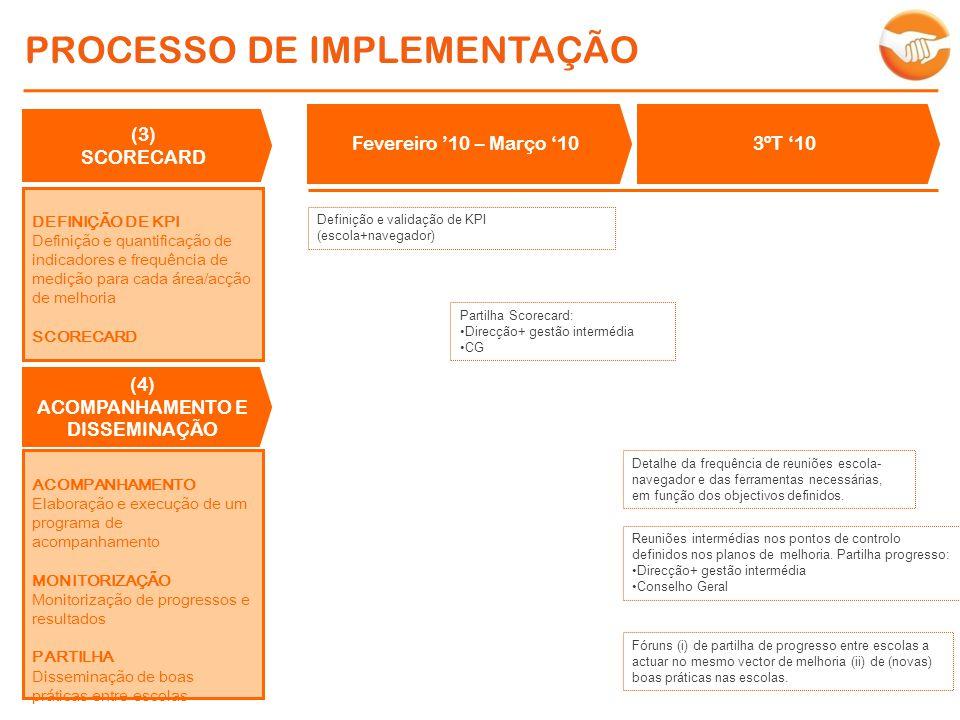 PROCESSO DE IMPLEMENTAÇÃO (4) ACOMPANHAMENTO E DISSEMINAÇÃO ACOMPANHAMENTO Elaboração e execução de um programa de acompanhamento MONITORIZAÇÃO Monito