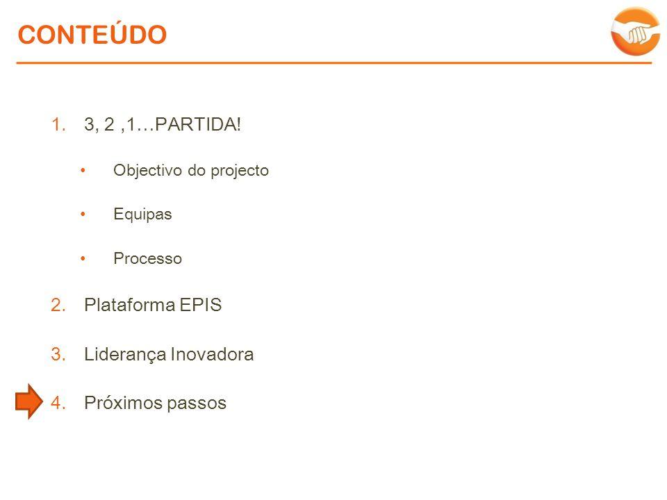 CONTEÚDO 1.3, 2,1…PARTIDA! Objectivo do projecto Equipas Processo 2.Plataforma EPIS 3.Liderança Inovadora 4.Próximos passos