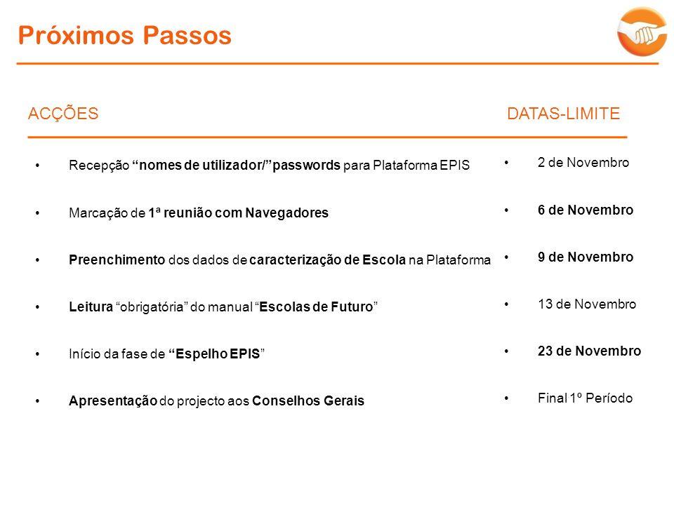 Próximos Passos Recepção nomes de utilizador/passwords para Plataforma EPIS Marcação de 1ª reunião com Navegadores Preenchimento dos dados de caracter