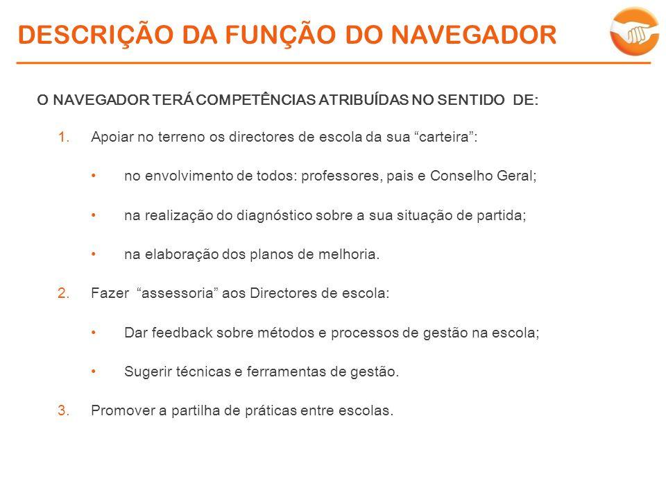 DESCRIÇÃO DA FUNÇÃO DO NAVEGADOR O NAVEGADOR TERÁ COMPETÊNCIAS ATRIBUÍDAS NO SENTIDO DE: 1.Apoiar no terreno os directores de escola da sua carteira: