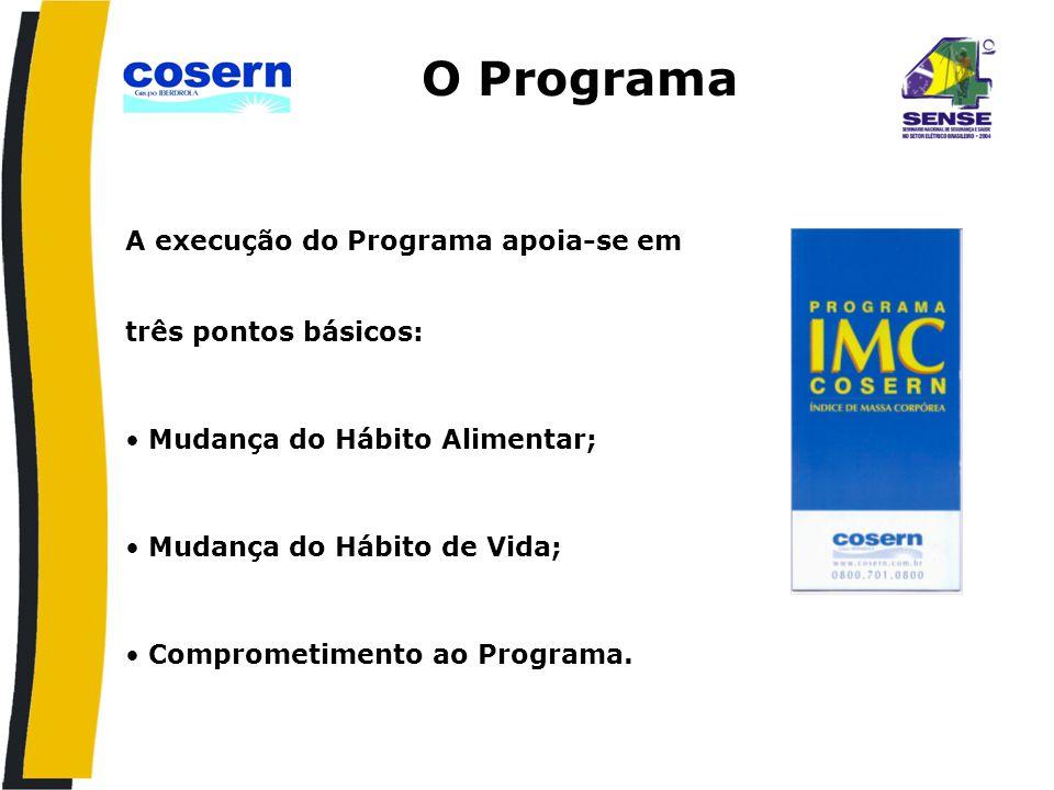 A execução do Programa apoia-se em três pontos básicos: Mudança do Hábito Alimentar; Mudança do Hábito de Vida; Comprometimento ao Programa.