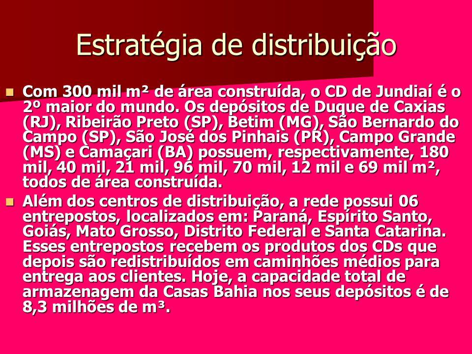 Estratégia de distribuição Com 300 mil m² de área construída, o CD de Jundiaí é o 2º maior do mundo. Os depósitos de Duque de Caxias (RJ), Ribeirão Pr