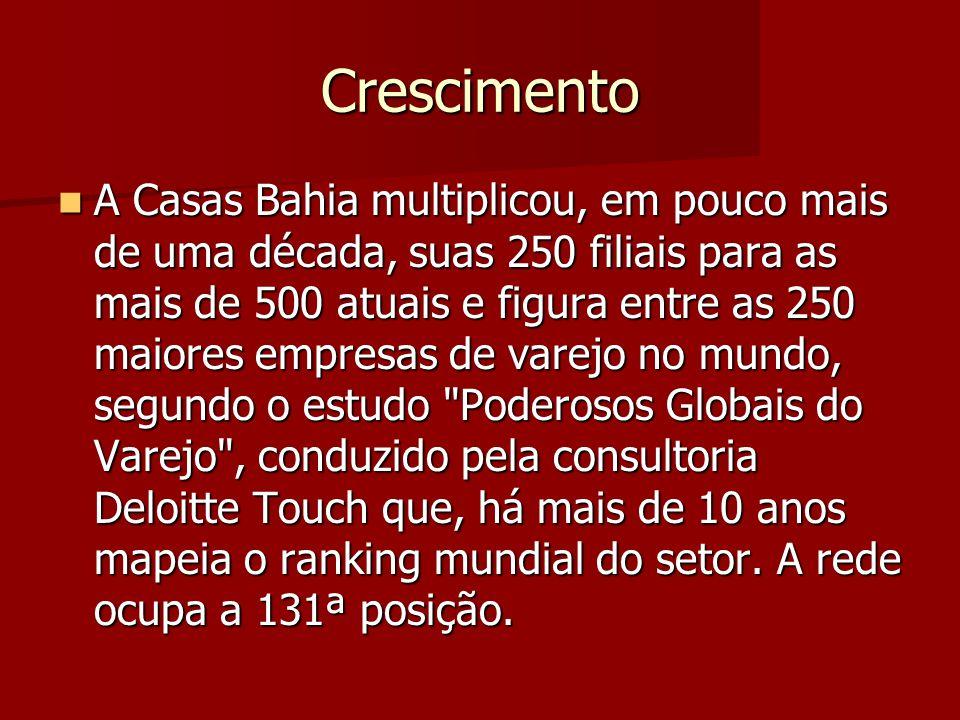 Crescimento A Casas Bahia multiplicou, em pouco mais de uma década, suas 250 filiais para as mais de 500 atuais e figura entre as 250 maiores empresas
