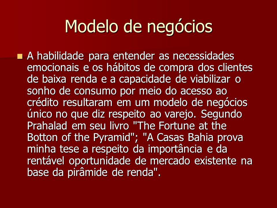Modelo de negócios A habilidade para entender as necessidades emocionais e os hábitos de compra dos clientes de baixa renda e a capacidade de viabiliz