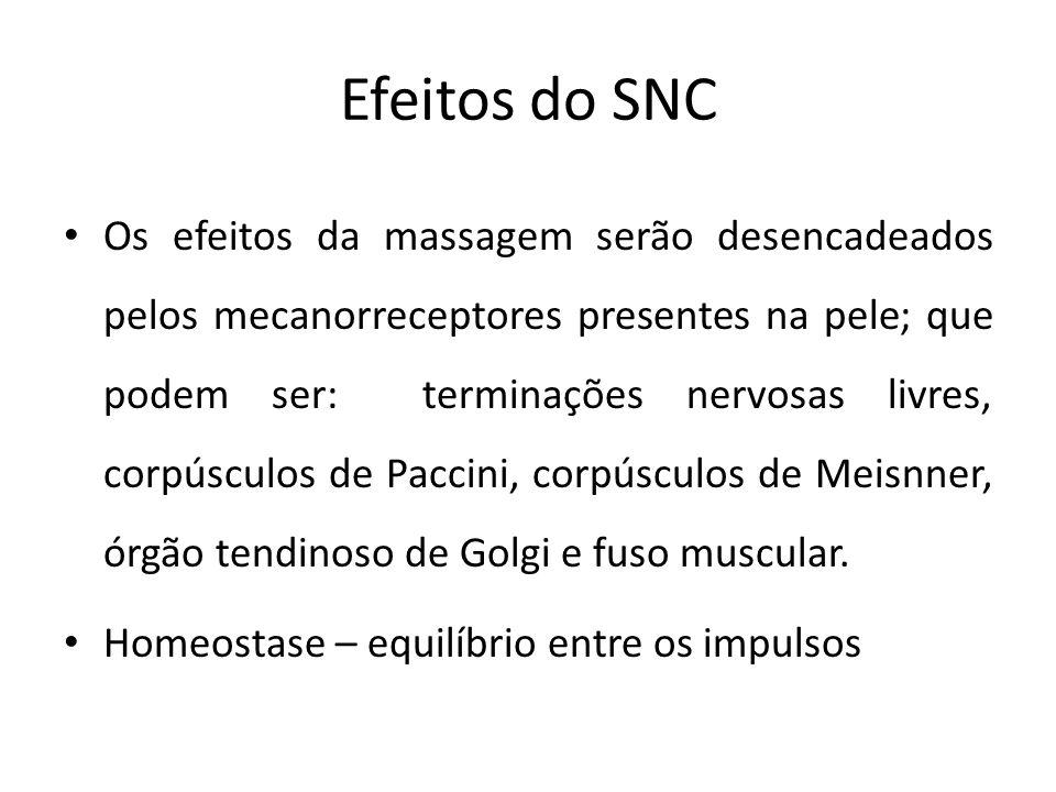Efeitos do SNC Os efeitos da massagem serão desencadeados pelos mecanorreceptores presentes na pele; que podem ser: terminações nervosas livres, corpú