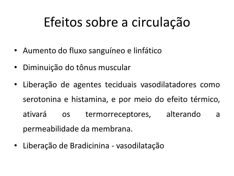 Efeitos sobre a circulação Aumento do fluxo sanguíneo e linfático Diminuição do tônus muscular Liberação de agentes teciduais vasodilatadores como ser