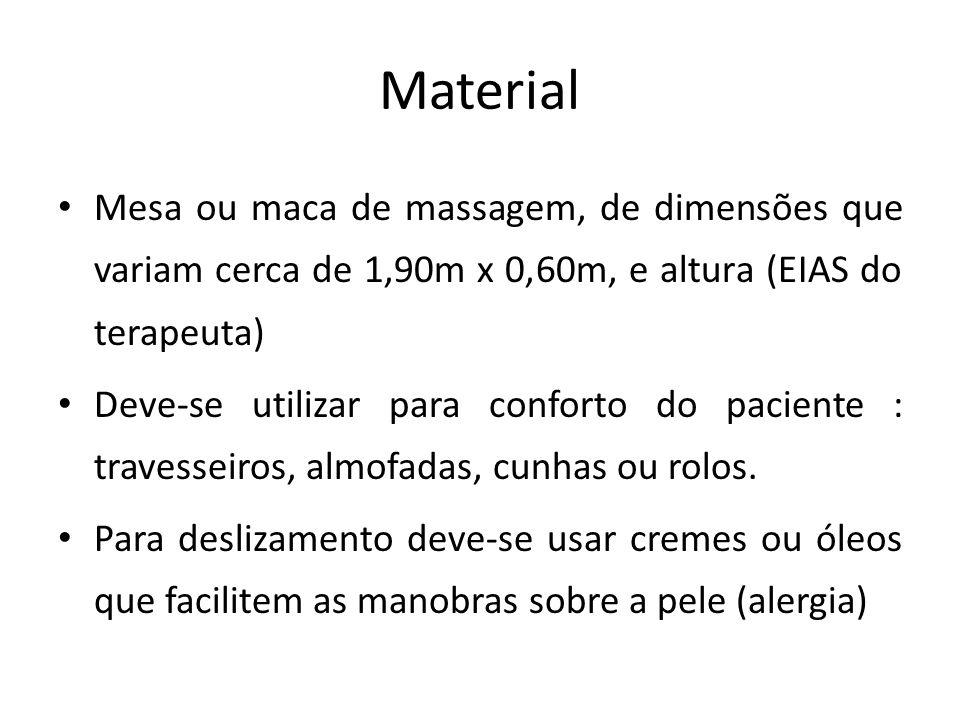 Material Mesa ou maca de massagem, de dimensões que variam cerca de 1,90m x 0,60m, e altura (EIAS do terapeuta) Deve-se utilizar para conforto do paci