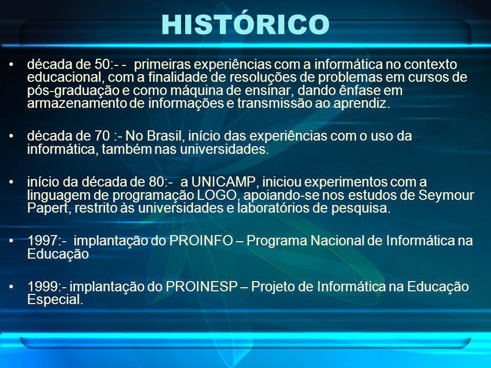 BRASIL, Ministério da Educação.Projetos e ambientes inovadores.