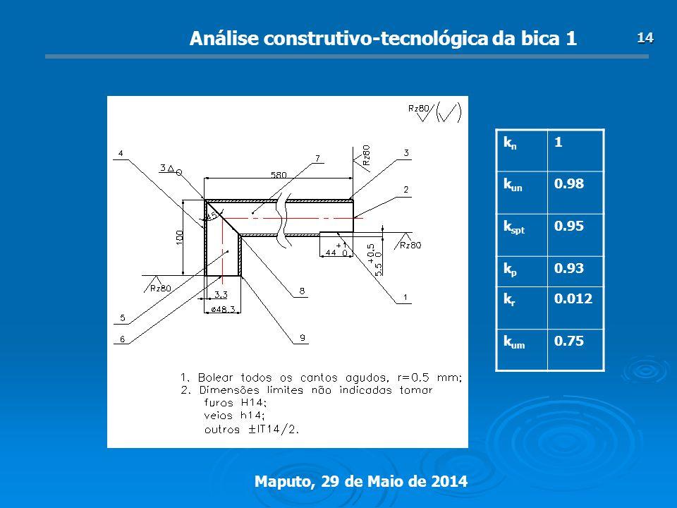 Maputo, 29 de Maio de 2014 14 Análise construtivo-tecnológica da bica 1 knkn 1 k un 0.98 k spt 0.95 kpkp 0.93 krkr 0.012 k um 0.75