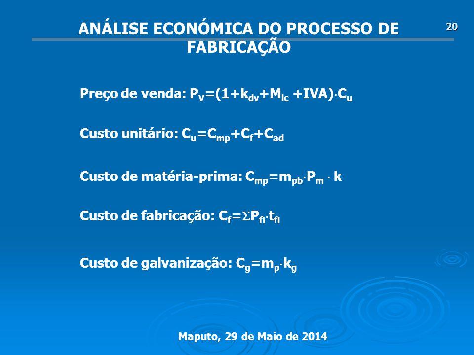 Maputo, 29 de Maio de 2014 20 ANÁLISE ECONÓMICA DO PROCESSO DE FABRICAÇÃO Preço de venda: P V =(1+k dv +M lc +IVA) C u Custo unitário: C u =C mp +C f +C ad Custo de matéria-prima: C mp =m pb P m k Custo de fabricação: C f = P fi t fi Custo de galvanização: C g =m p k g