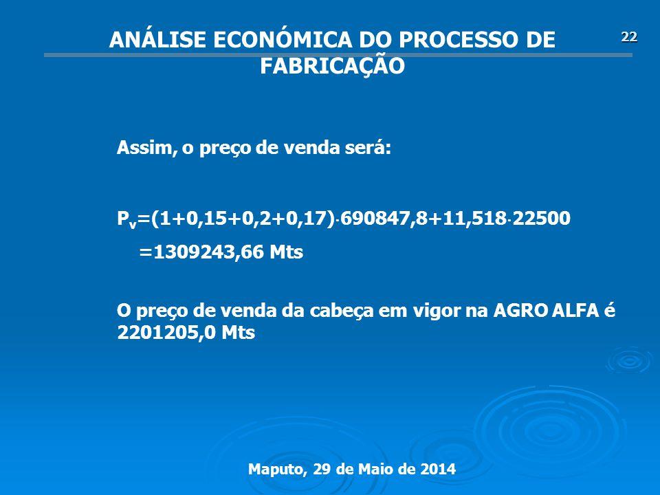Maputo, 29 de Maio de 2014 22 P v =(1+0,15+0,2+0,17) 690847,8+11,518 22500 =1309243,66 Mts ANÁLISE ECONÓMICA DO PROCESSO DE FABRICAÇÃO O preço de venda da cabeça em vigor na AGRO ALFA é 2201205,0 Mts Assim, o preço de venda será: