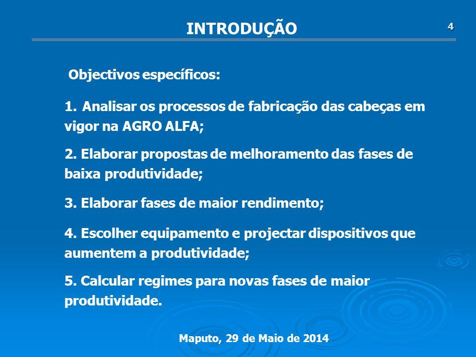 Maputo, 29 de Maio de 2014 4 5.Calcular regimes para novas fases de maior produtividade.
