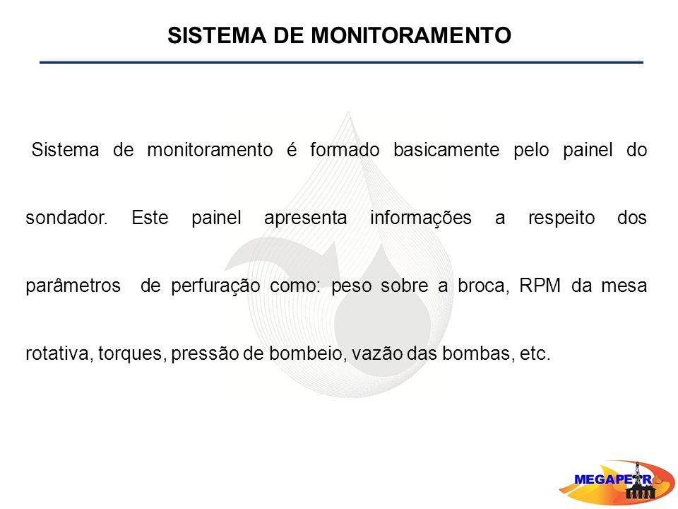 SISTEMA DE MONITORAMENTO Sistema de monitoramento é formado basicamente pelo painel do sondador.