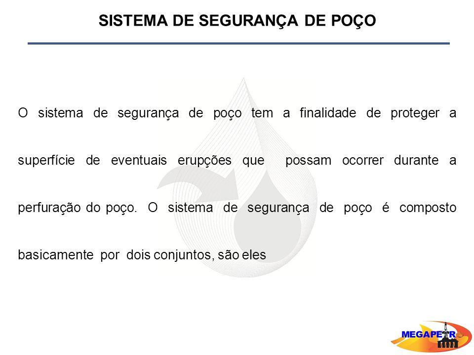 SISTEMA DE SEGURANÇA DE POÇO O sistema de segurança de poço tem a finalidade de proteger a superfície de eventuais erupções que possam ocorrer durante a perfuração do poço.