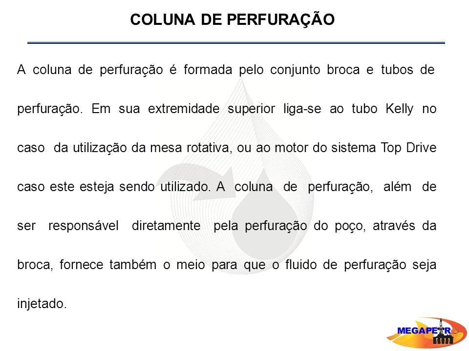 COLUNA DE PERFURAÇÃO A coluna de perfuração é formada pelo conjunto broca e tubos de perfuração.