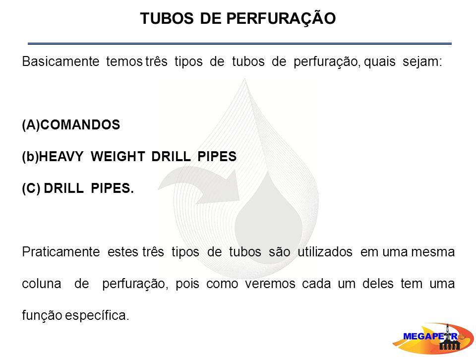 TUBOS DE PERFURAÇÃO Basicamente temos três tipos de tubos de perfuração, quais sejam: (A)COMANDOS (b)HEAVY WEIGHT DRILL PIPES (C) DRILL PIPES.