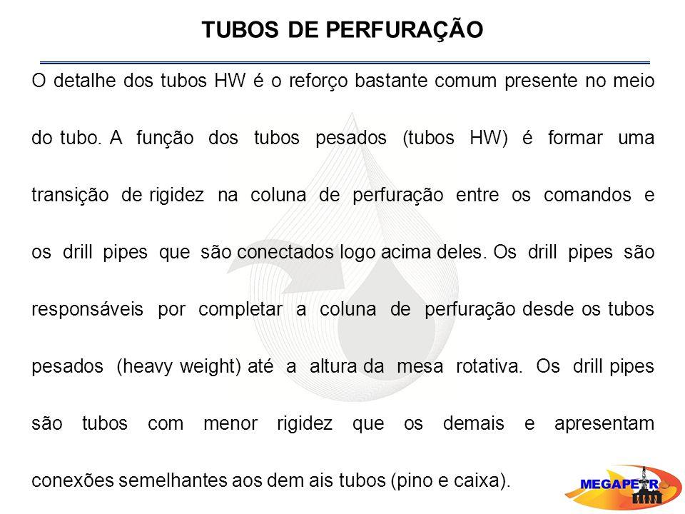 O detalhe dos tubos HW é o reforço bastante comum presente no meio do tubo.