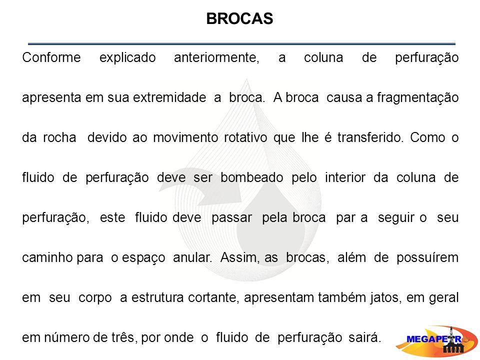 BROCAS Conforme explicado anteriormente, a coluna de perfuração apresenta em sua extremidade a broca.