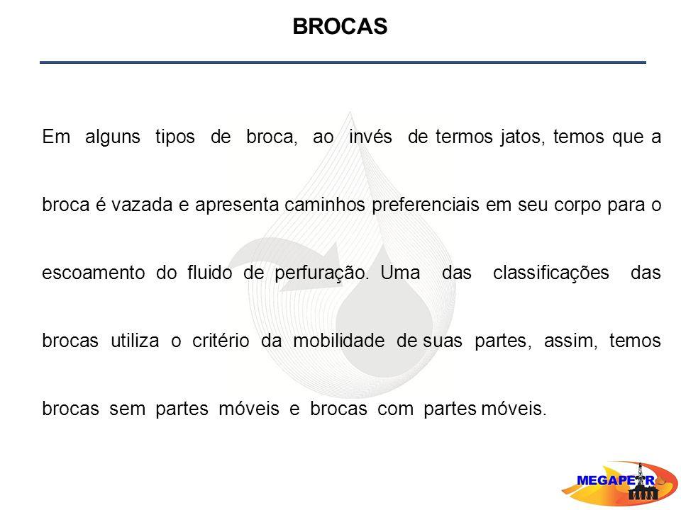 BROCAS Em alguns tipos de broca, ao invés de termos jatos, temos que a broca é vazada e apresenta caminhos preferenciais em seu corpo para o escoamento do fluido de perfuração.