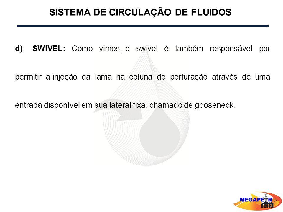 d) SWIVEL: Como vimos, o swivel é também responsável por permitir a injeção da lama na coluna de perfuração através de uma entrada disponível em sua lateral fixa, chamado de gooseneck.