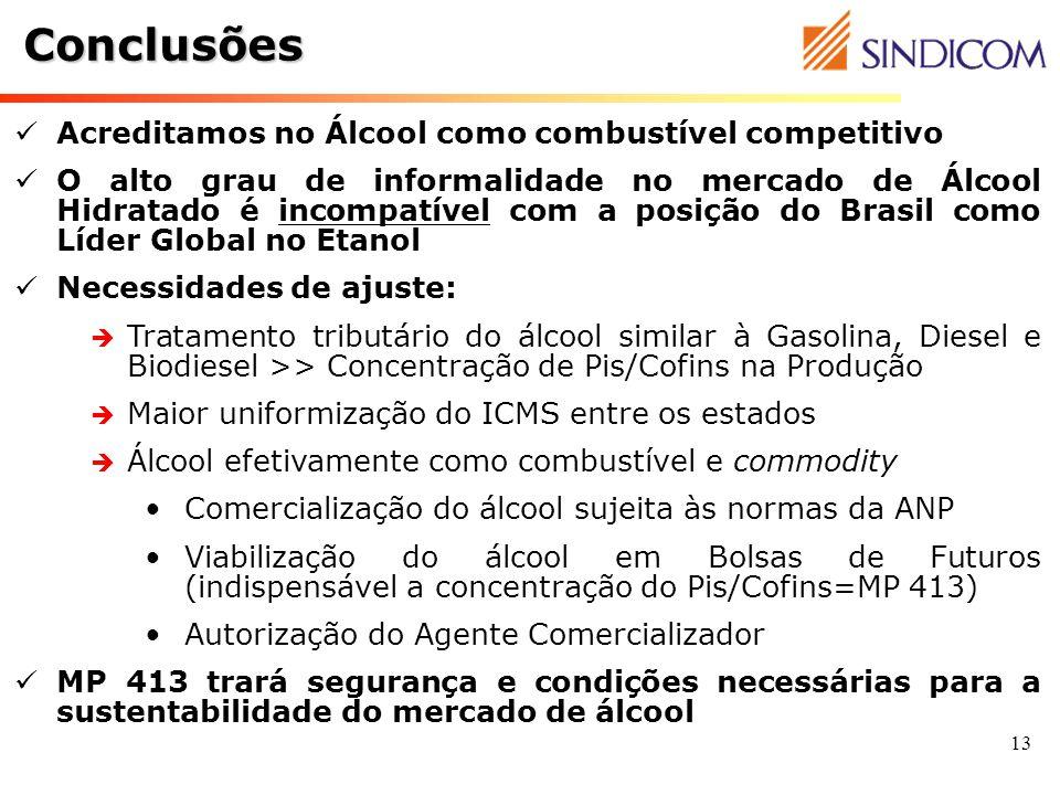 13 Conclusões Acreditamos no Álcool como combustível competitivo O alto grau de informalidade no mercado de Álcool Hidratado é incompatível com a posi