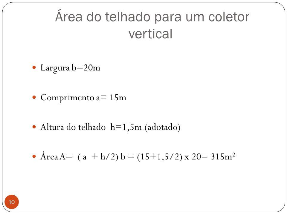 Área do telhado para um coletor vertical 10 Largura b=20m Comprimento a= 15m Altura do telhado h=1,5m (adotado) Área A= ( a + h/2) b = (15+1,5/2) x 20