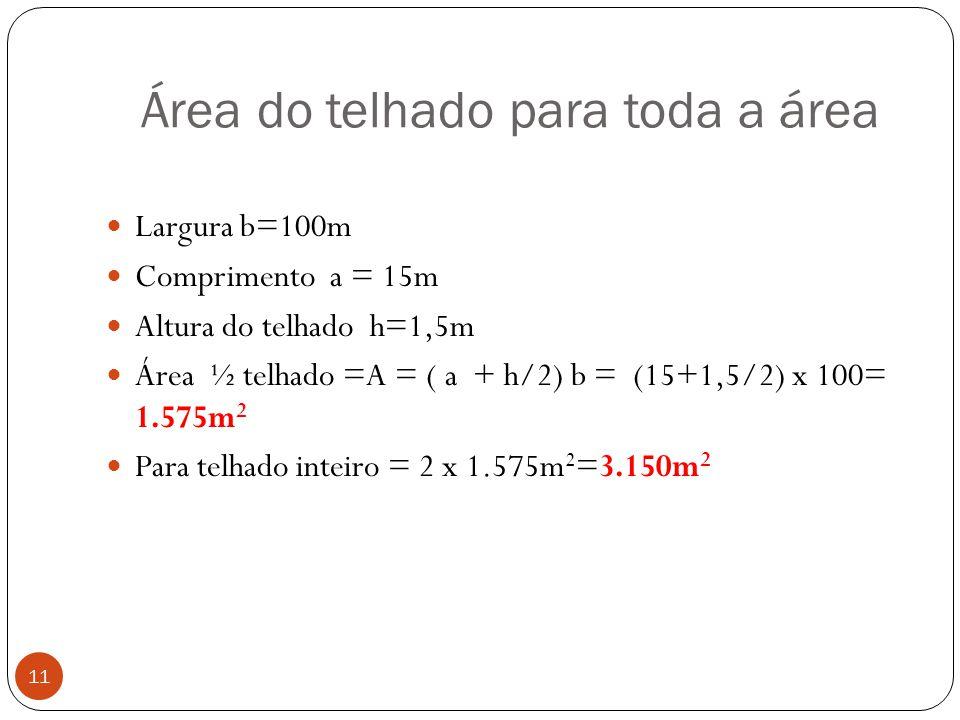 Área do telhado para toda a área 11 Largura b=100m Comprimento a = 15m Altura do telhado h=1,5m Área ½ telhado =A = ( a + h/2) b = (15+1,5/2) x 100= 1