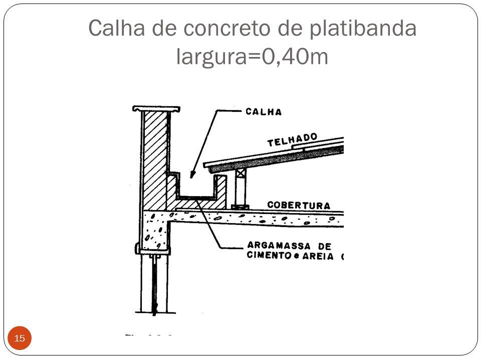 Calha de concreto de platibanda largura=0,40m 15