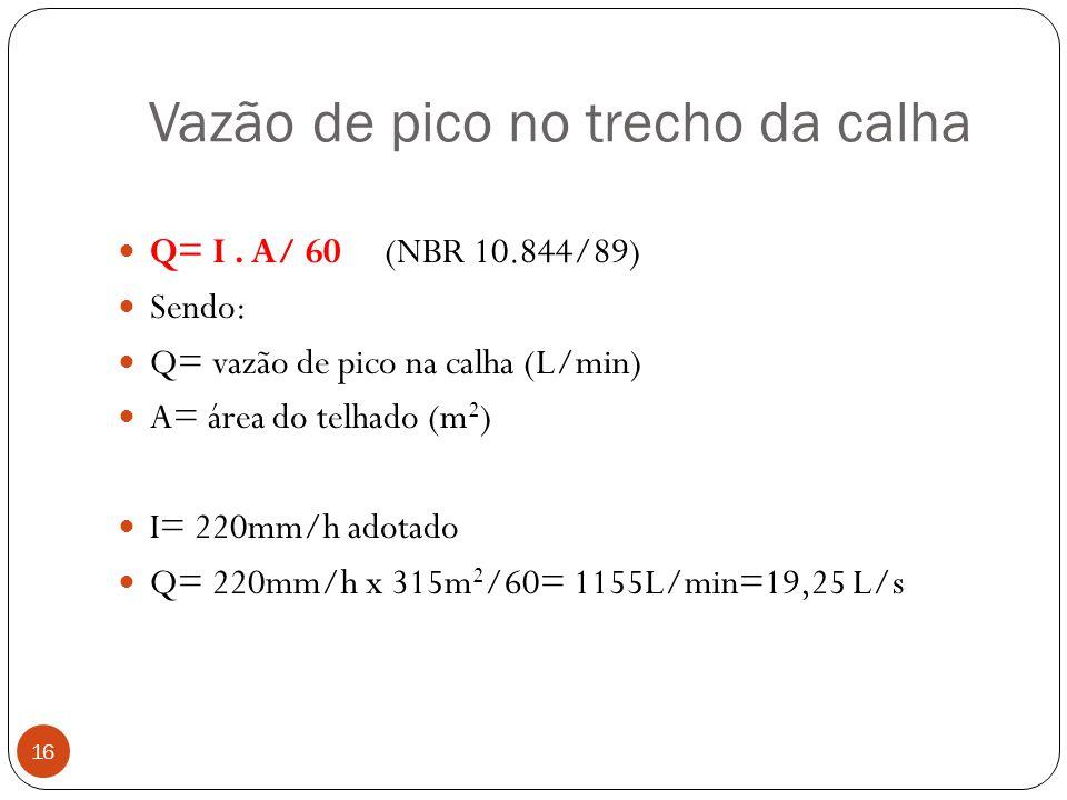 Vazão de pico no trecho da calha 16 Q= I. A/ 60 (NBR 10.844/89) Sendo: Q= vazão de pico na calha (L/min) A= área do telhado (m 2 ) I= 220mm/h adotado