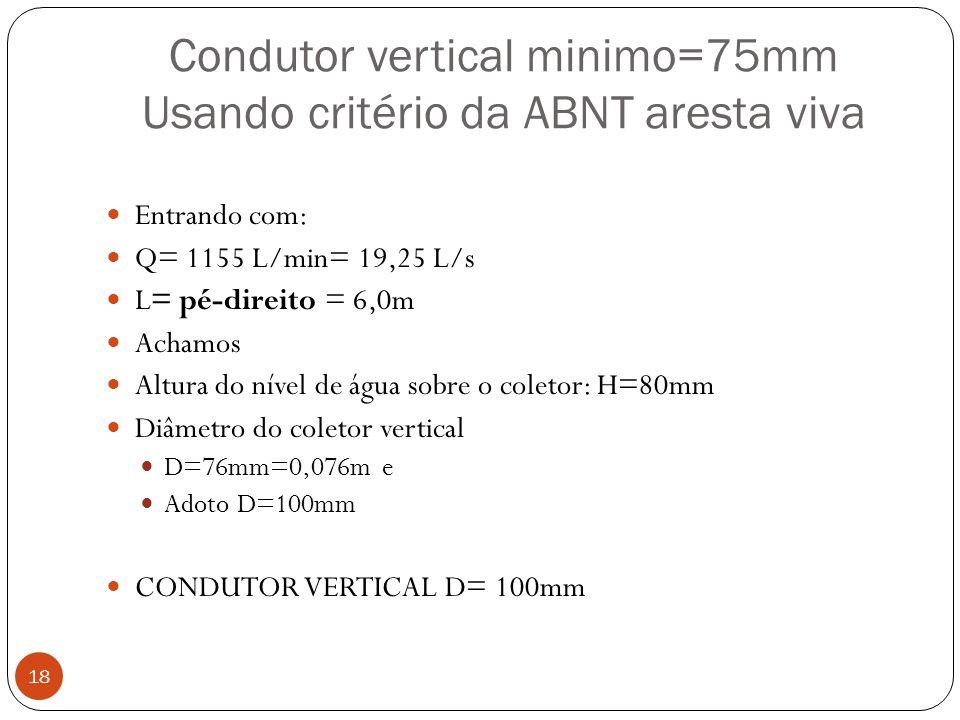 Condutor vertical minimo=75mm Usando critério da ABNT aresta viva 18 Entrando com: Q= 1155 L/min= 19,25 L/s L= pé-direito = 6,0m Achamos Altura do nív
