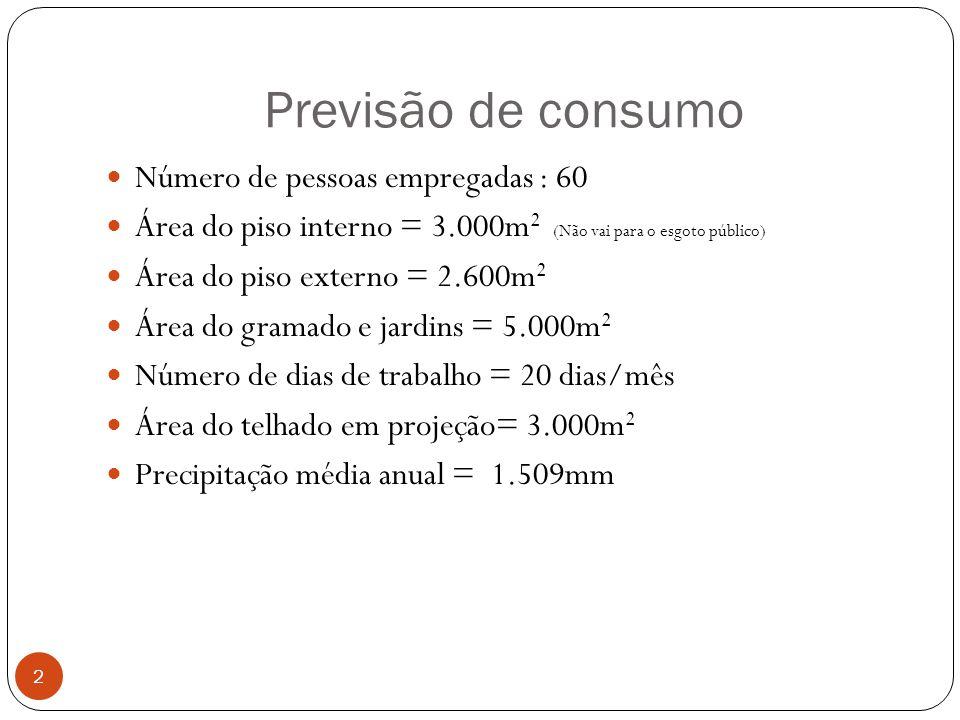 Previsão de consumo 2 Número de pessoas empregadas : 60 Área do piso interno = 3.000m 2 (Não vai para o esgoto público) Área do piso externo = 2.600m