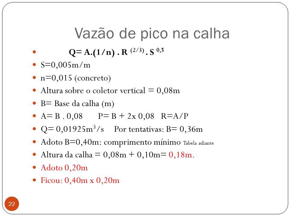 Vazão de pico na calha 22 Q= A.(1/n). R (2/3). S 0,5 S=0,005m/m n=0,015 (concreto) Altura sobre o coletor vertical = 0,08m B= Base da calha (m) A= B.