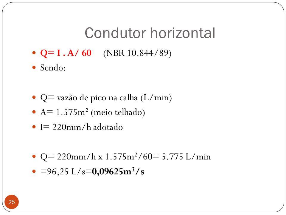 Condutor horizontal 25 Q= I. A/ 60 (NBR 10.844/89) Sendo: Q= vazão de pico na calha (L/min) A= 1.575m 2 (meio telhado) I= 220mm/h adotado Q= 220mm/h x
