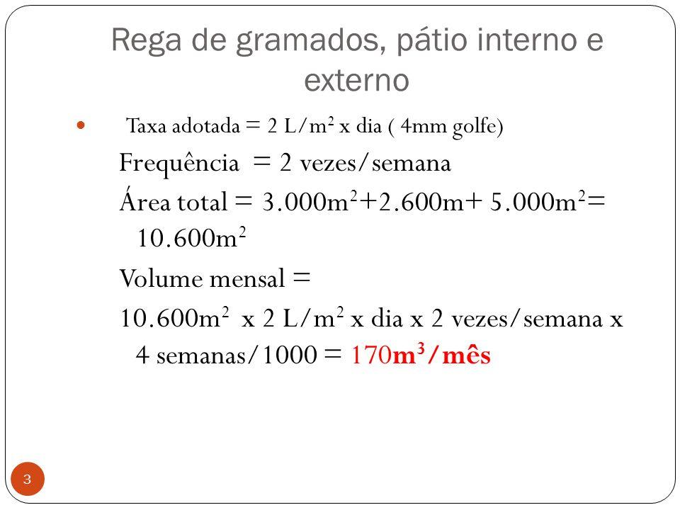 Rega de gramados, pátio interno e externo 3 Taxa adotada = 2 L/m 2 x dia ( 4mm golfe) Frequência = 2 vezes/semana Área total = 3.000m 2 +2.600m+ 5.000