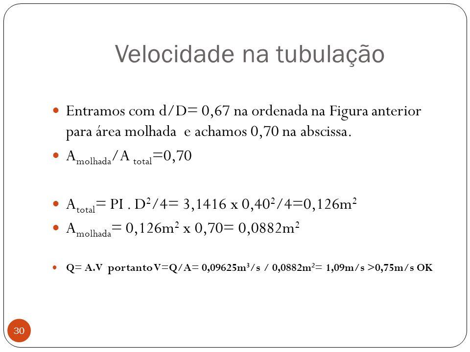 Velocidade na tubulação 30 Entramos com d/D= 0,67 na ordenada na Figura anterior para área molhada e achamos 0,70 na abscissa. A molhada /A total =0,7