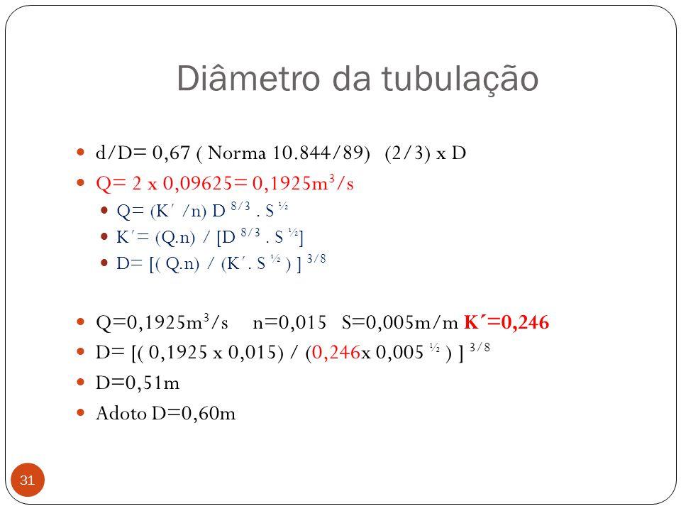 Diâmetro da tubulação 31 d/D= 0,67 ( Norma 10.844/89) (2/3) x D Q= 2 x 0,09625= 0,1925m 3 /s Q= (K´ /n) D 8/3. S ½ K´= (Q.n) / [D 8/3. S ½ ] D= [( Q.n