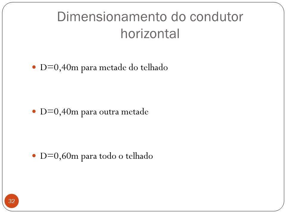 Dimensionamento do condutor horizontal 32 D=0,40m para metade do telhado D=0,40m para outra metade D=0,60m para todo o telhado