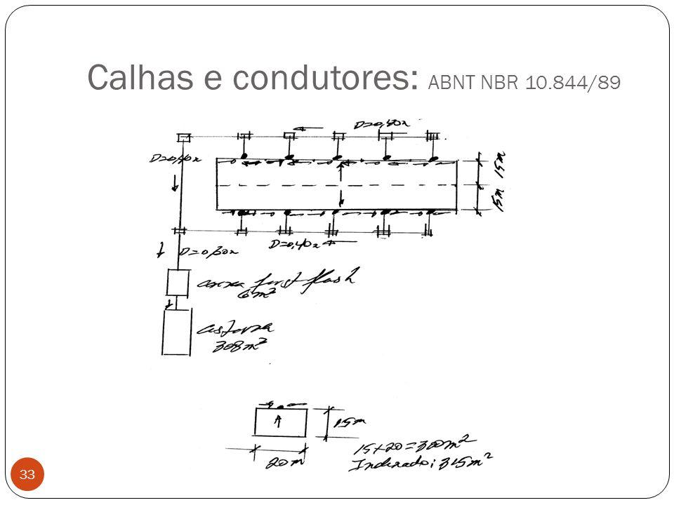 Calhas e condutores: ABNT NBR 10.844/89 33