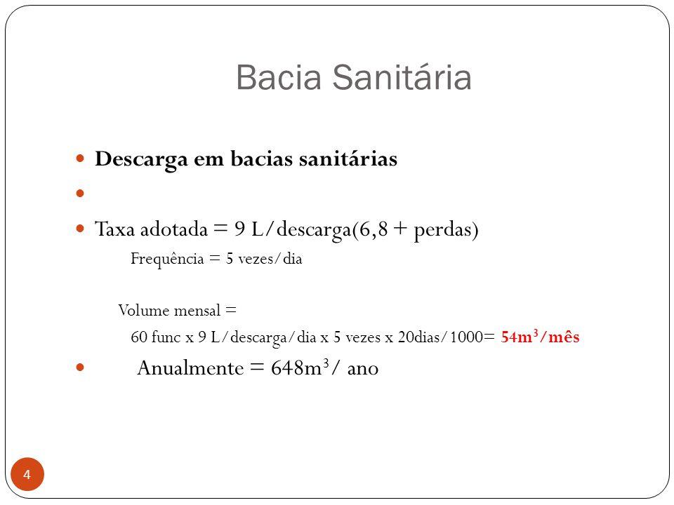 Bacia Sanitária 4 Descarga em bacias sanitárias Taxa adotada = 9 L/descarga(6,8 + perdas) Frequência = 5 vezes/dia Volume mensal = 60 func x 9 L/desca