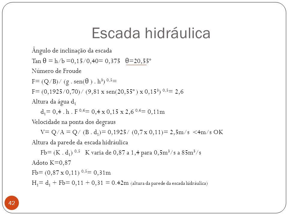 Escada hidráulica 42 Ângulo de inclinação da escada Tan θ = h/b =0,15/0,40= 0,375 θ =20,55º Número de Froude F= (Q/B)/ (g. sen( θ ). h 3 ) 0,5 = F= (0