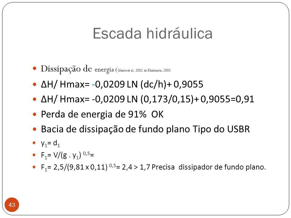 Escada hidráulica 43 Dissipação de energia ( Ghare et al, 2002 in Khatsuria, 2005 H/ Hmax= -0,0209 LN (dc/h)+ 0,9055 H/ Hmax= -0,0209 LN (0,173/0,15)+