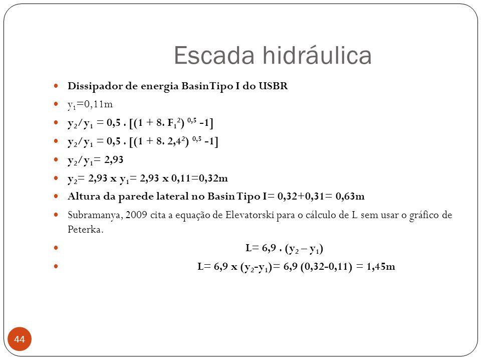 Escada hidráulica 44 Dissipador de energia BasinTipo I do USBR y 1 =0,11m y 2 /y 1 = 0,5. [(1 + 8. F 1 2 ) 0,5 -1] y 2 /y 1 = 0,5. [(1 + 8. 2,4 2 ) 0,