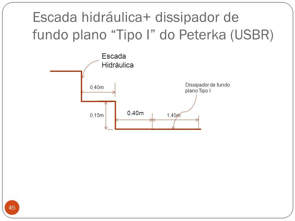 Escada hidráulica+ dissipador de fundo plano Tipo I do Peterka (USBR) 45 0,40m 1,45m 0,40m 0,15m Dissipador de fundo plano Tipo I Escada Hidráulica